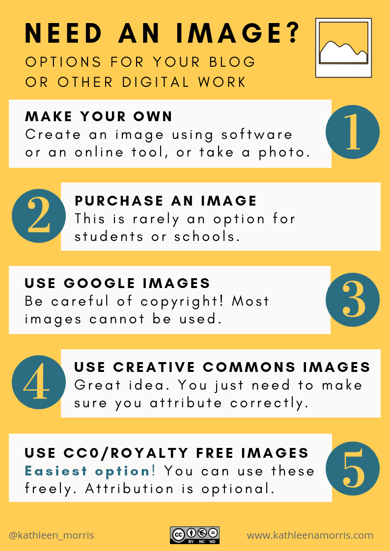 5 options for finding images Kathleen Morris