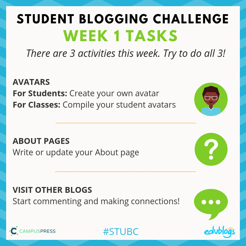 Summary of week one tasks STUBC Avatars About Pages and Connecting