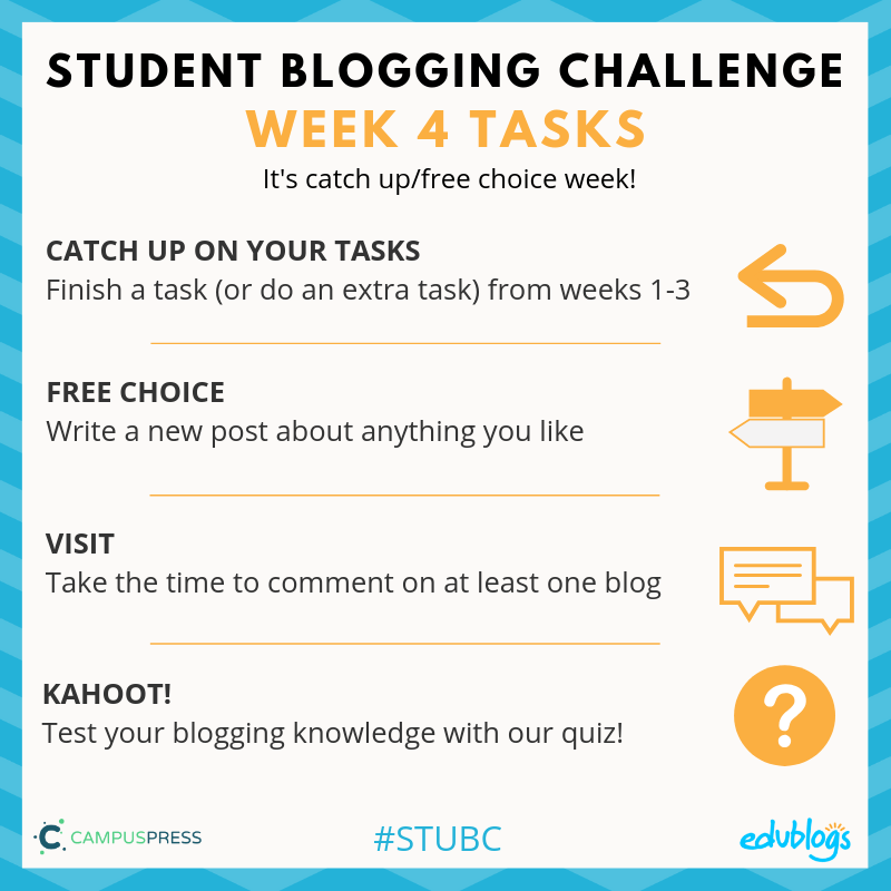 Week four of the Student Blogging Challenge allows you to catch up or write a free choice post.