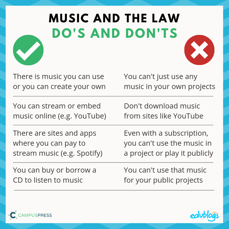 Music and the Law Do's and Don'ts. for bloggers