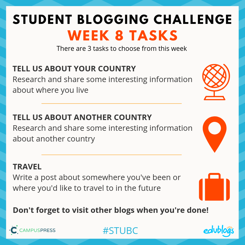 Week 8 of the STUBC blogging challenge is Where In The World