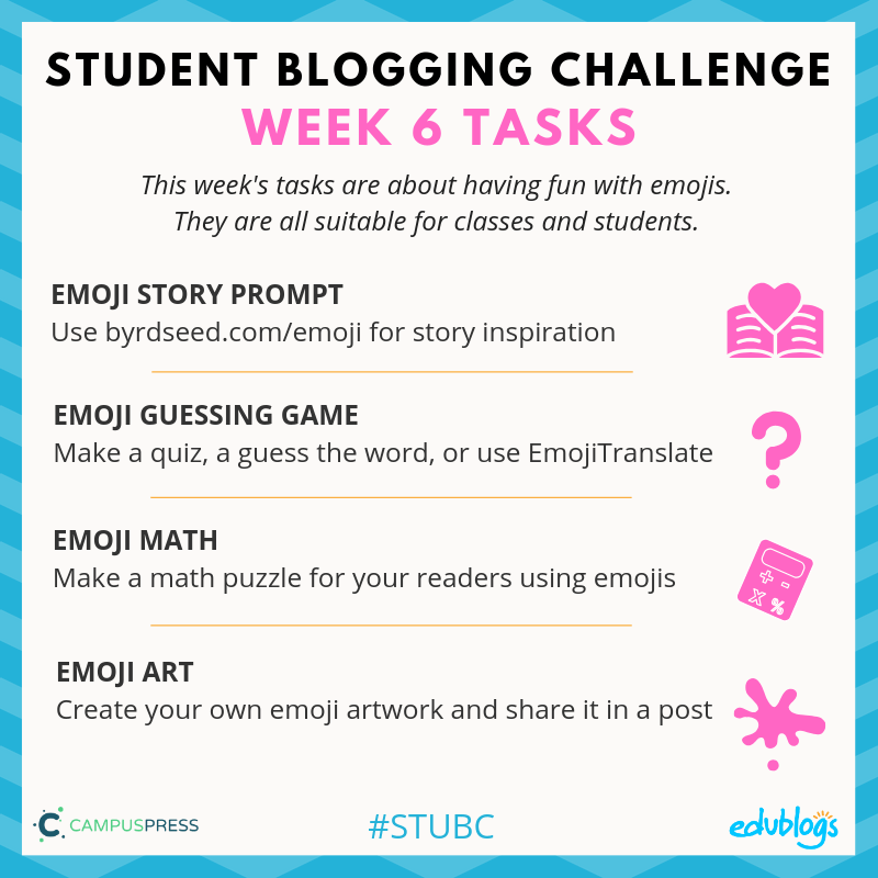 Week6 of the Student Blogging Challenge is all about emojis -- the universal language.