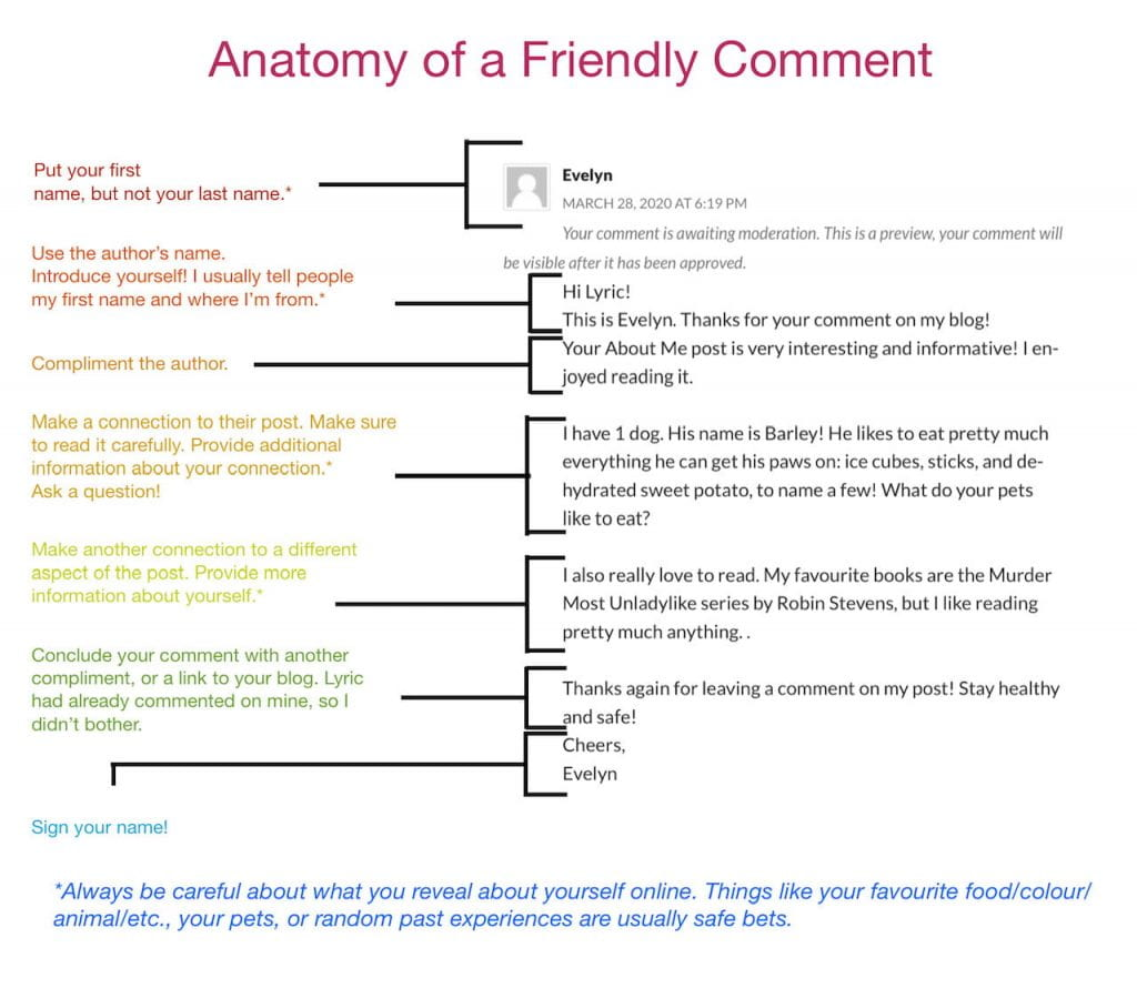 Anatomy of a quality comment diagram