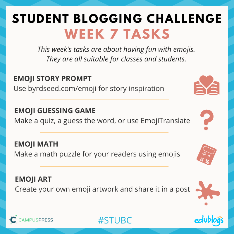 Week 7 of the Student Blogging Challenge is all about emojis -- the universal language.